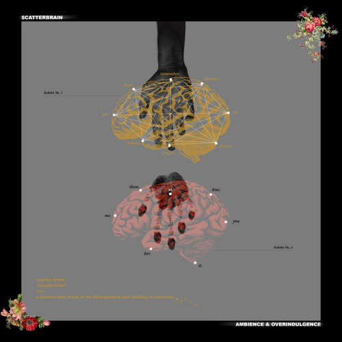 Local Review: Scatterbrain – Ambience & Overindulgence